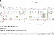 Centro Comercial Altos de Panamá
